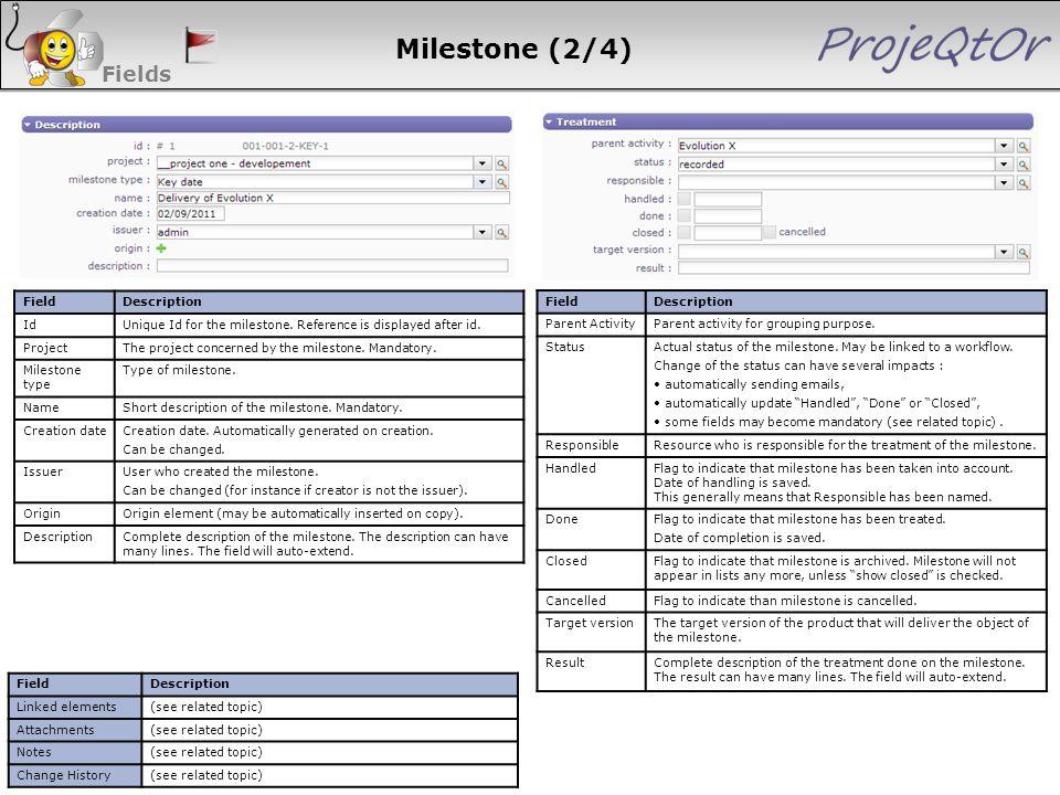 Milestone (2/4) Fields 63 63 63 63 Field Description Id