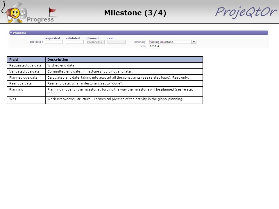 Milestone (3/4) Progress 64 64 64 64 Field Description