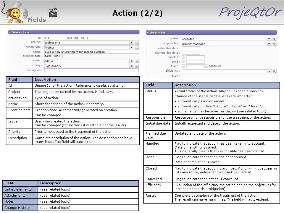 Action (2/2) Fields 67 67 67 67 Field Description Id
