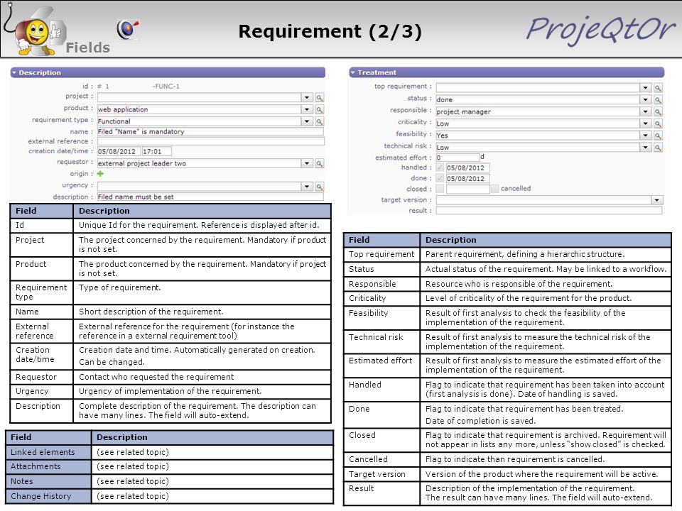 Requirement (2/3) Fields 79 79 79 79 Field Description Id