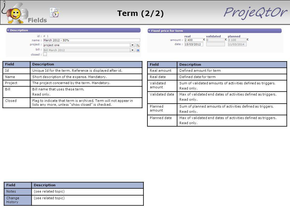 Term (2/2) Fields Fields 97 97 97 97 Field Description Id