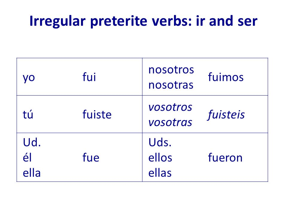 Irregular preterite verbs: ir and ser