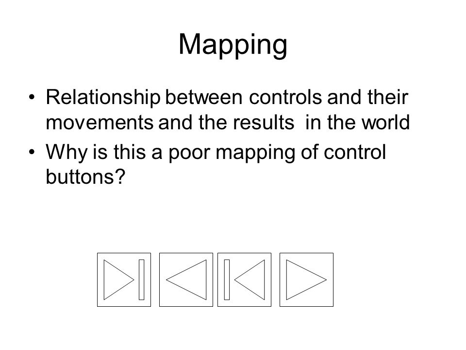 Mapping Relationship between controls and their movements and the results in the world.