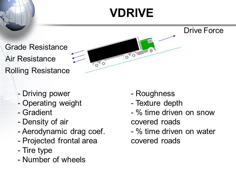 VDRIVE Drive Force Grade Resistance Air Resistance Rolling Resistance