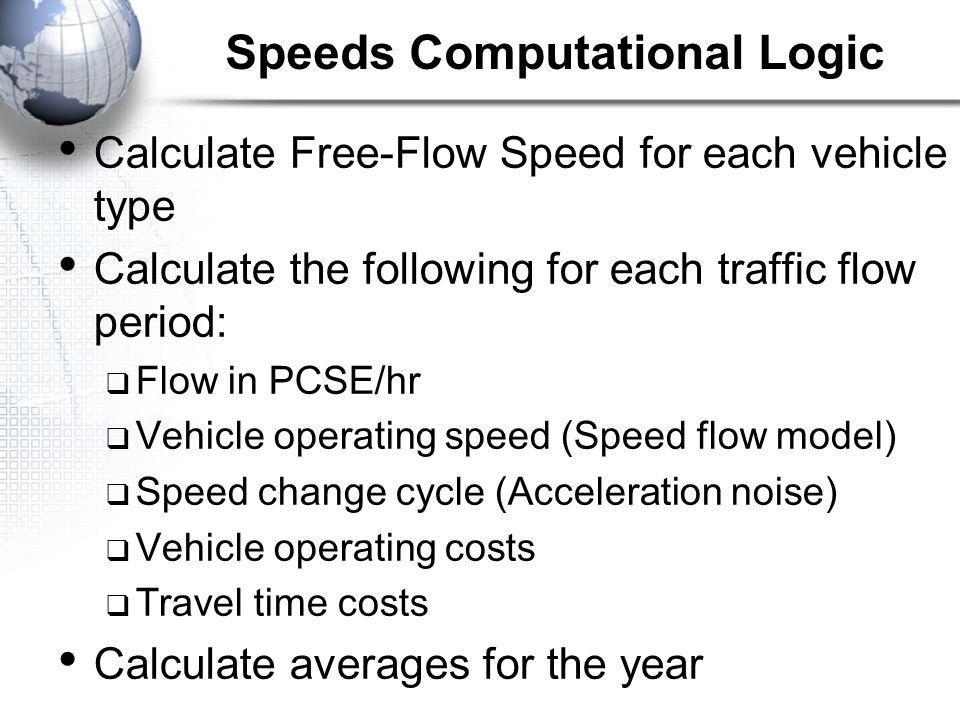 Speeds Computational Logic