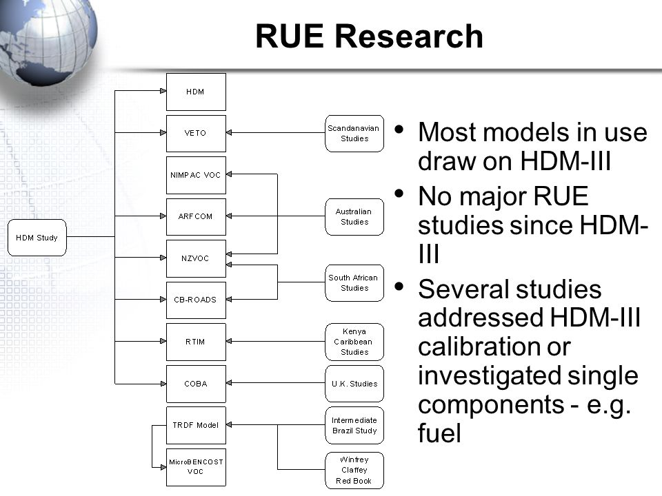 RUE Research Most models in use draw on HDM-III