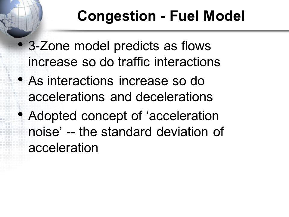 Congestion - Fuel Model