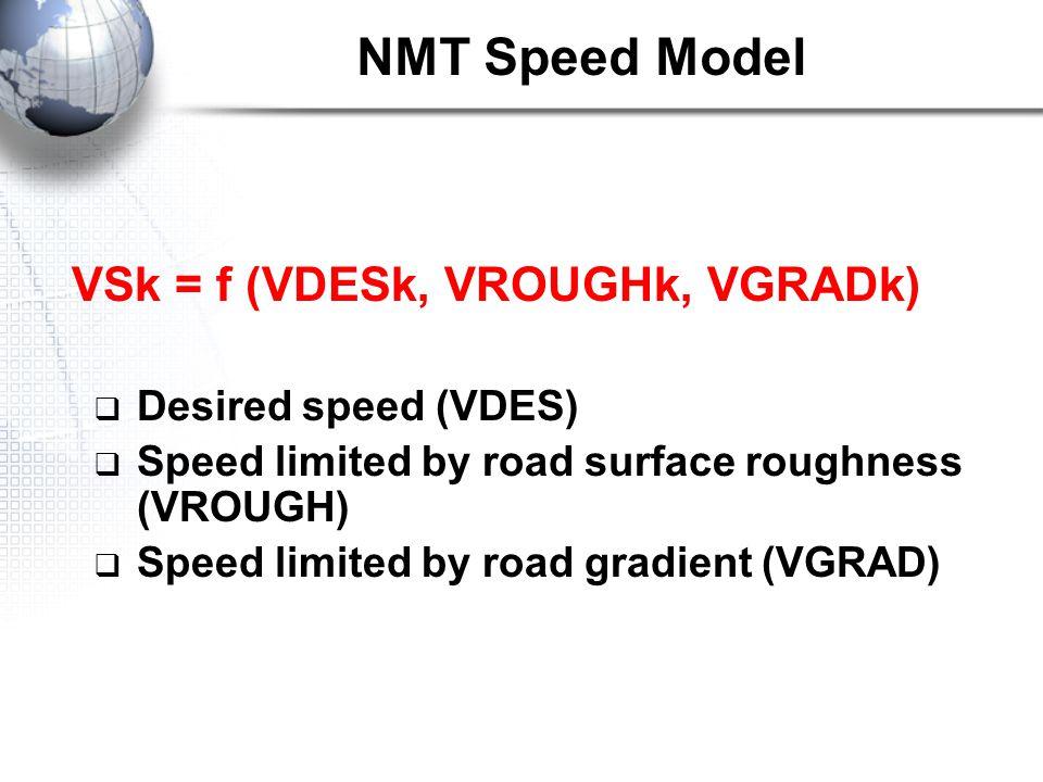 NMT Speed Model VSk = f (VDESk, VROUGHk, VGRADk) Desired speed (VDES)