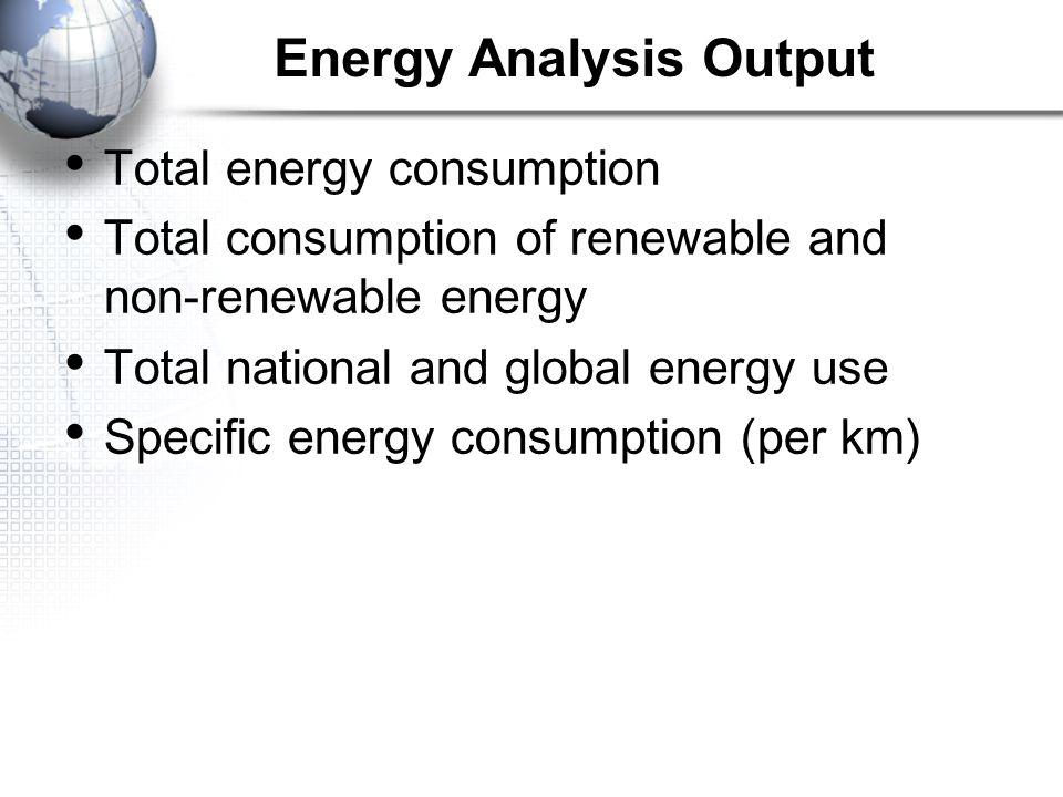 Energy Analysis Output