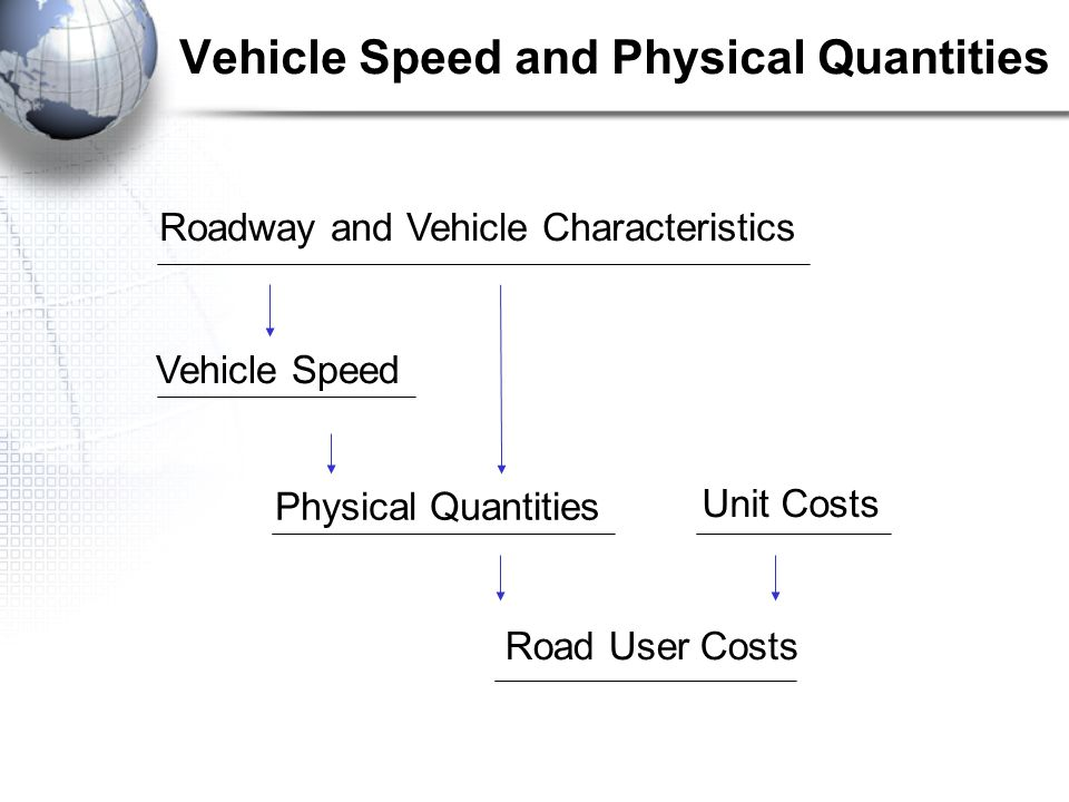 Vehicle Speed and Physical Quantities