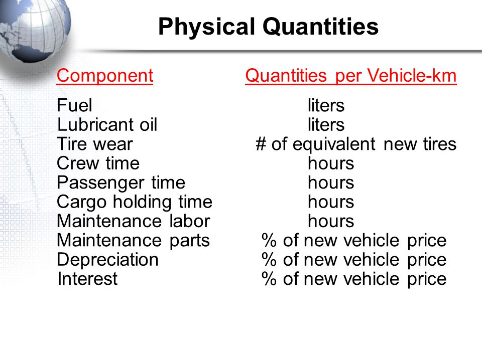 Physical Quantities Component Quantities per Vehicle-km Fuel liters