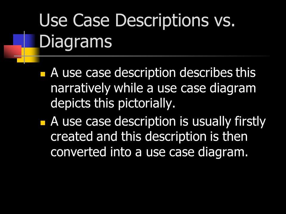 Use Case Descriptions vs. Diagrams