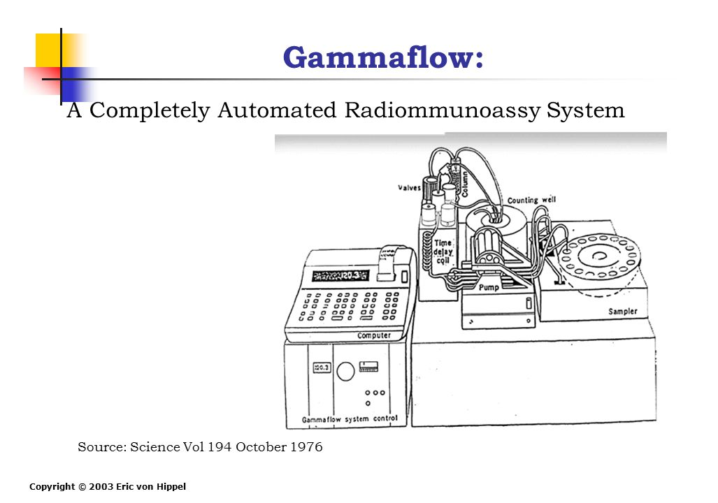 Gammaflow: A Completely Automated Radiommunoassy System