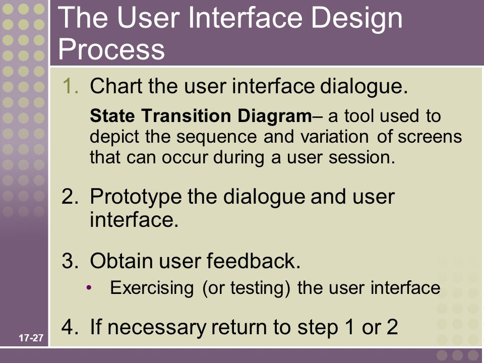 The User Interface Design Process