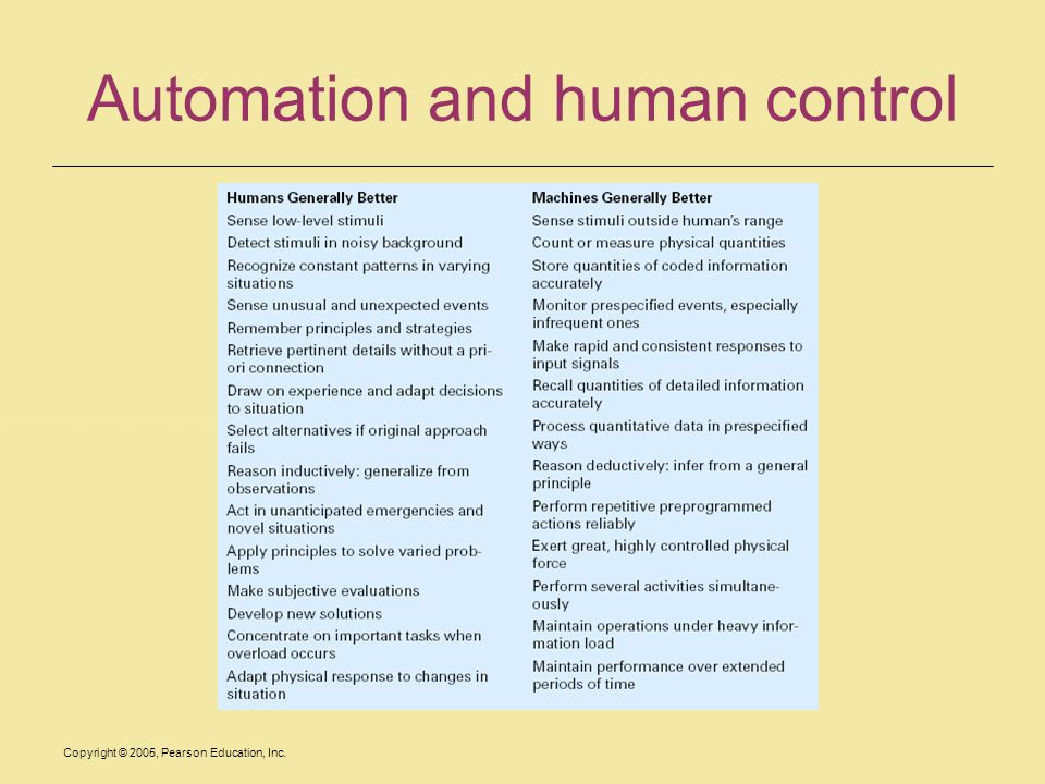 Automation and human control