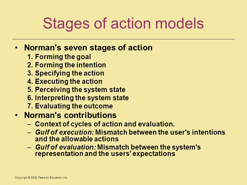 Stages of action models