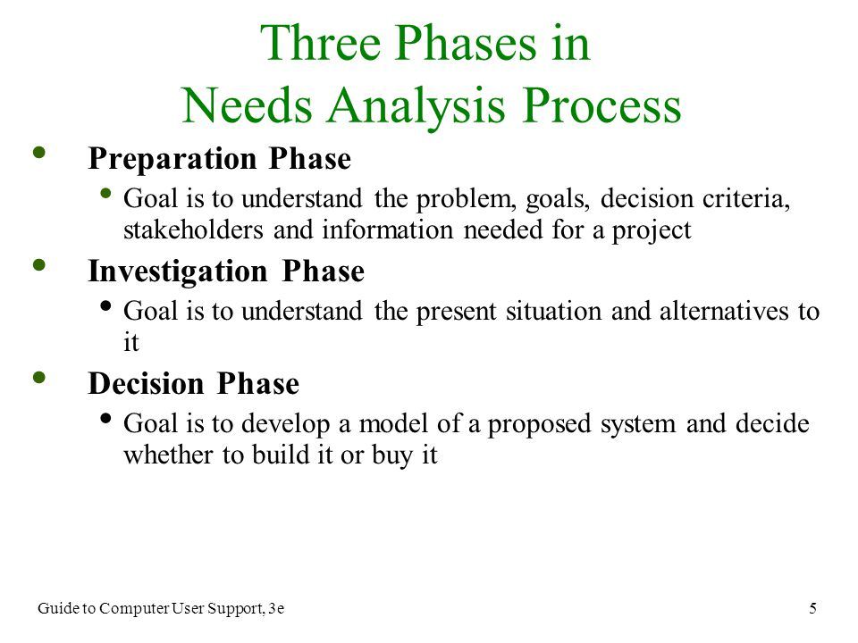 Three Phases in Needs Analysis Process