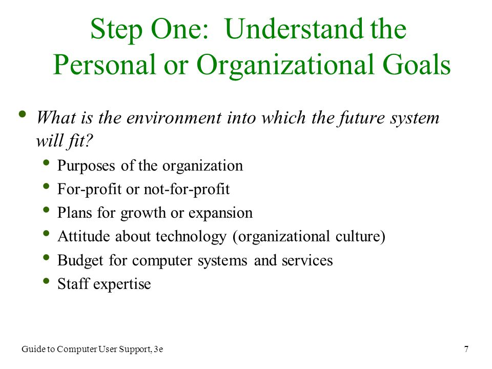 Step One: Understand the Personal or Organizational Goals
