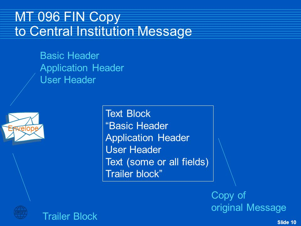 MT 096 FIN Copy to Central Institution Message