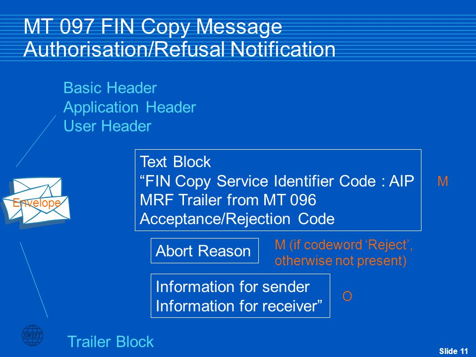 MT 097 FIN Copy Message Authorisation/Refusal Notification