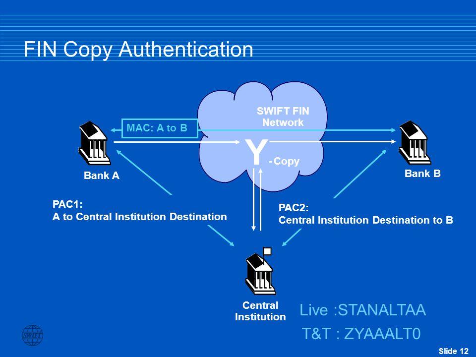 FIN Copy Authentication