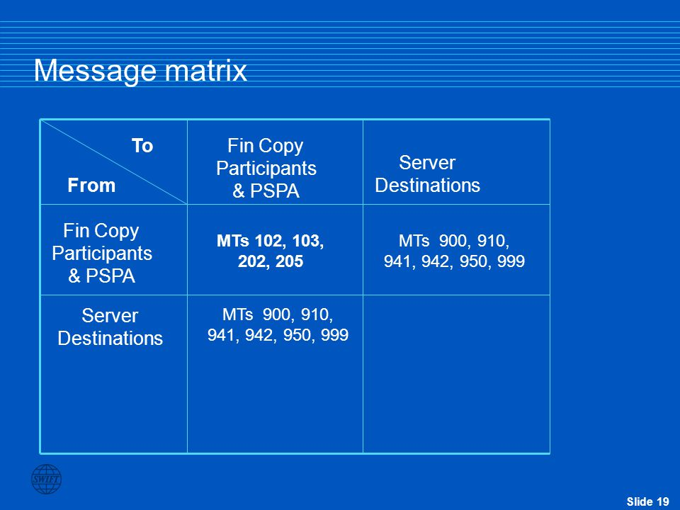 Message matrix To Fin Copy Participants & PSPA Server Destinations