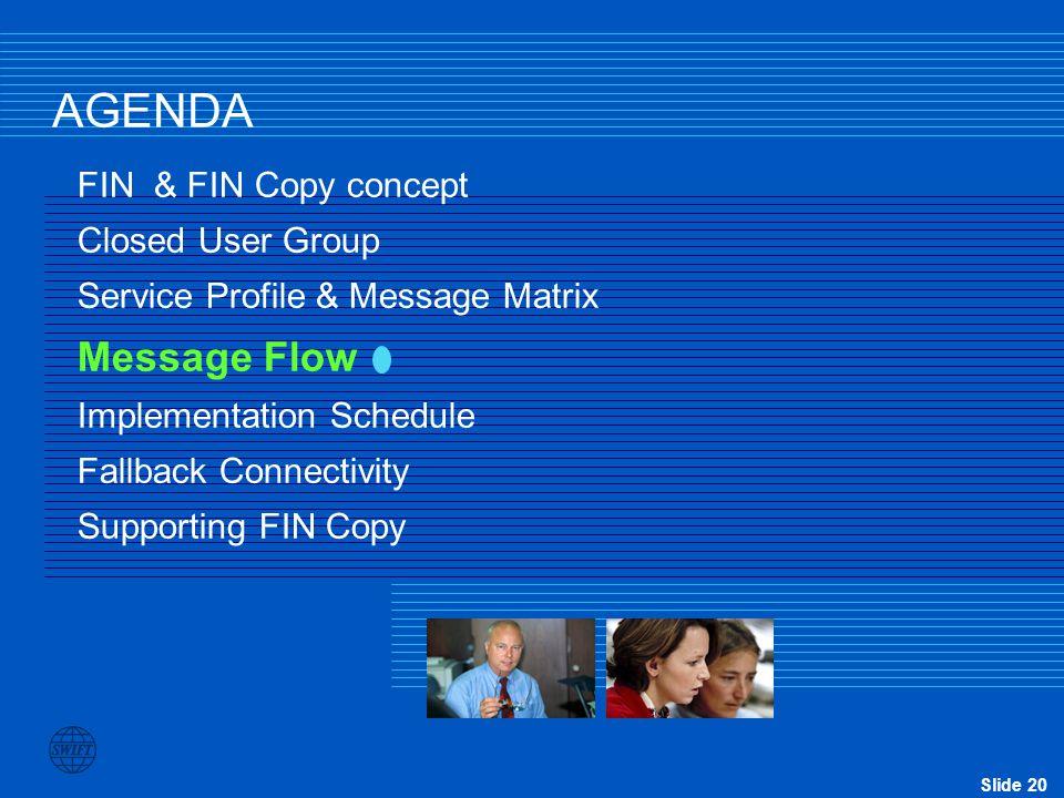 AGENDA Message Flow FIN & FIN Copy concept Closed User Group