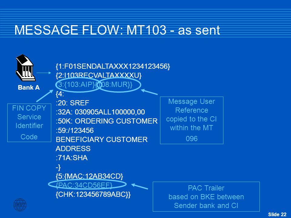 MESSAGE FLOW: MT103 - as sent