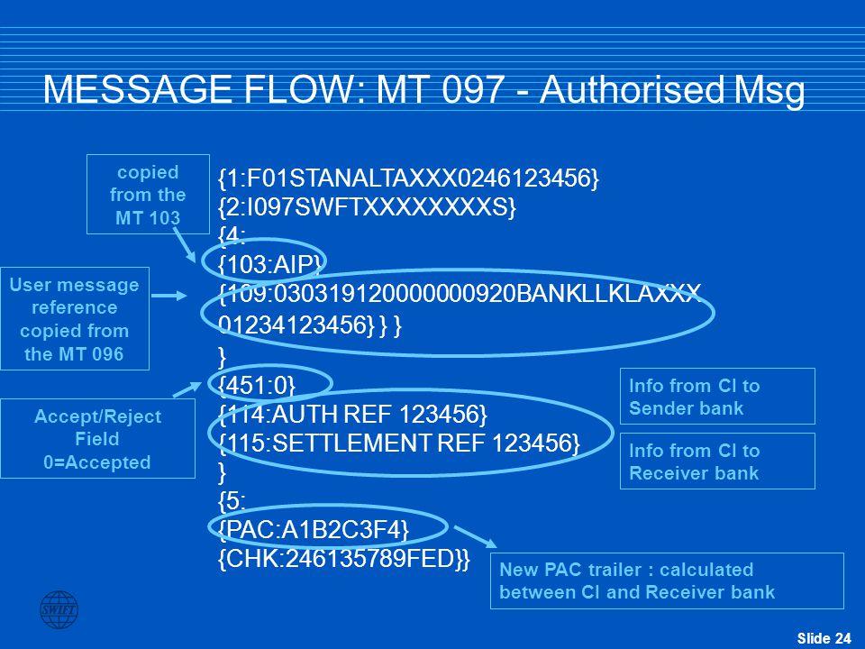 MESSAGE FLOW: MT 097 - Authorised Msg