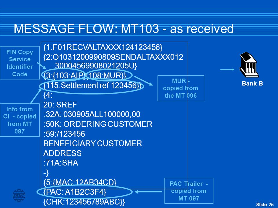 MESSAGE FLOW: MT103 - as received