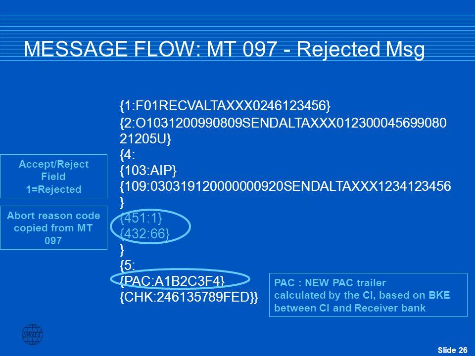 MESSAGE FLOW: MT 097 - Rejected Msg