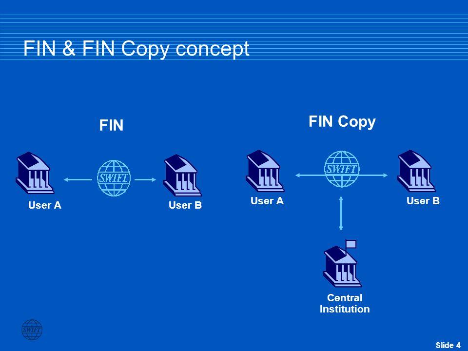 FIN & FIN Copy concept FIN Copy FIN Central Institution User A User B