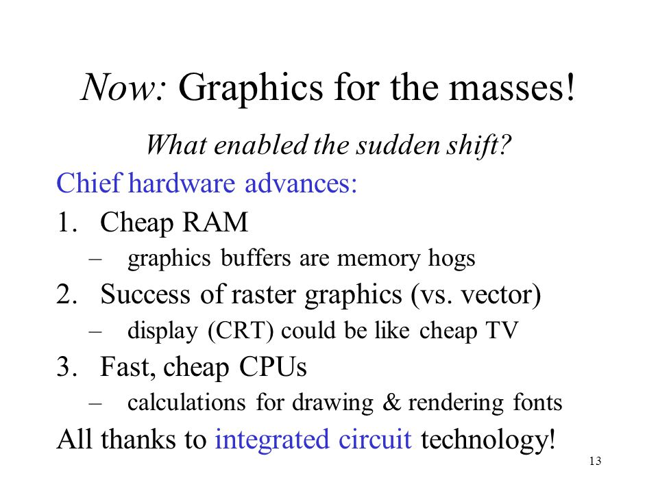 Now: Graphics for the masses!