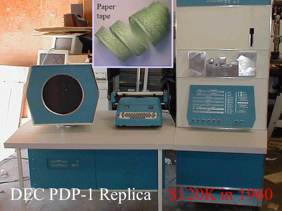 Paper tape DEC PDP-1 Replica $120K in 1960