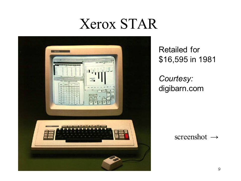 Xerox STAR Retailed for $16,595 in 1981 Courtesy: digibarn.com
