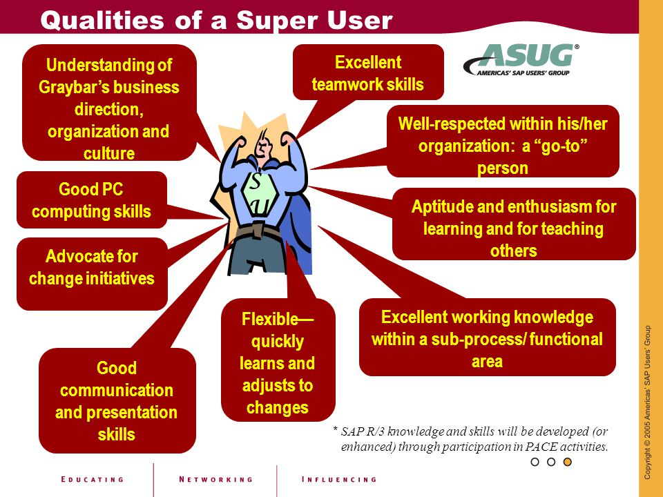 Qualities of a Super User