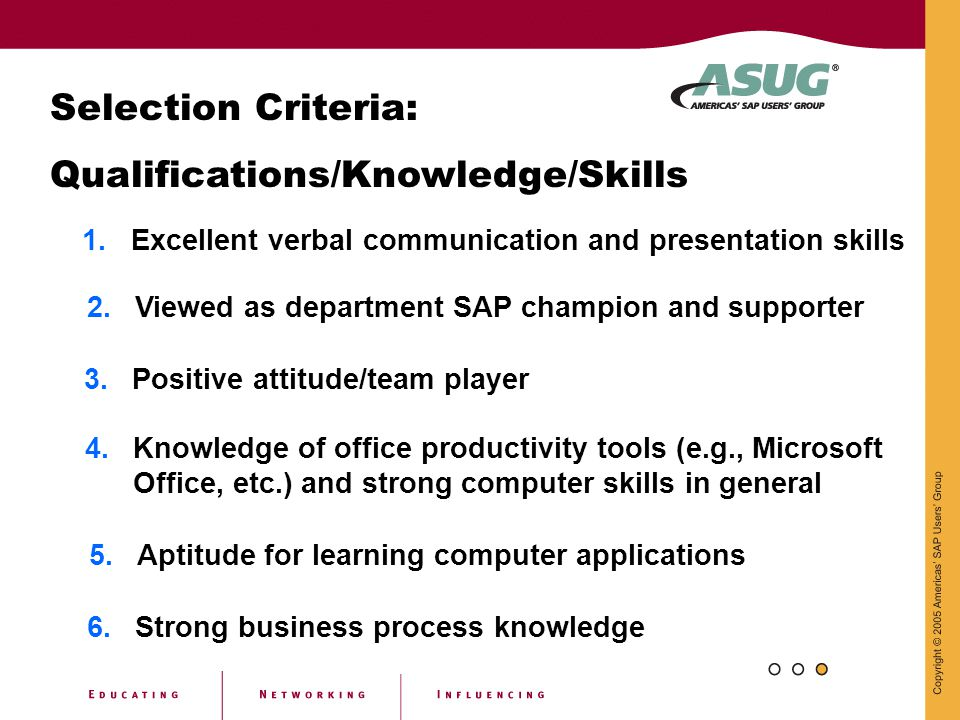 Qualifications/Knowledge/Skills