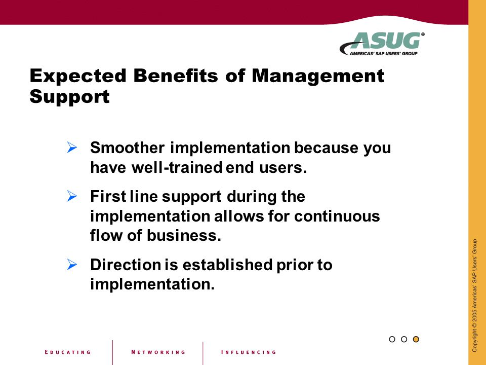 Expected Benefits of Management Support