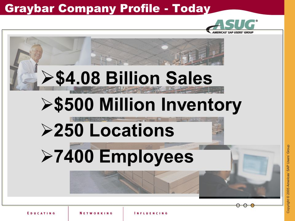 Graybar Company Profile - Today
