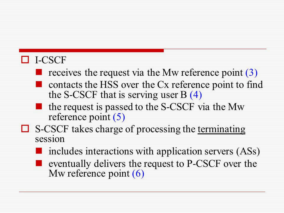 I-CSCF receives the request via the Mw reference point (3)