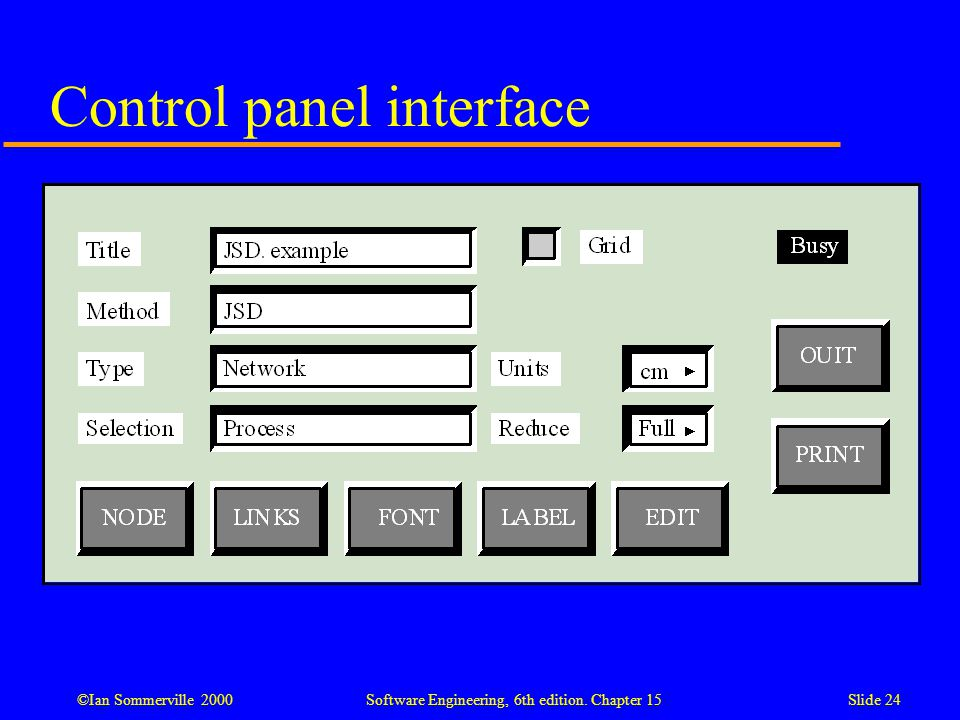 Control panel interface