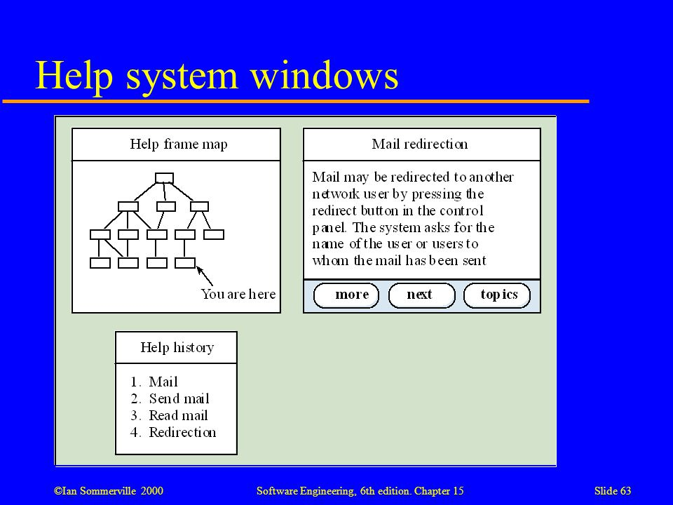 Help system windows Useful to show where user is within help,