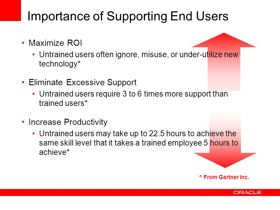 Importance of Supporting End Users
