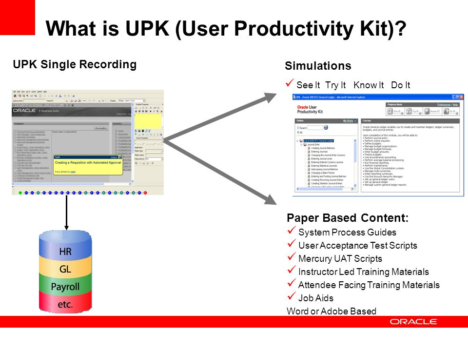 What is UPK (User Productivity Kit)