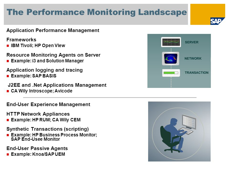 The Performance Monitoring Landscape