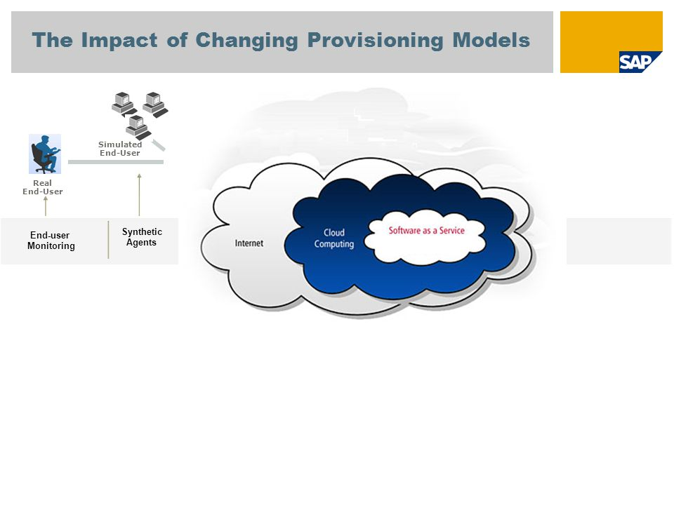 The Impact of Changing Provisioning Models