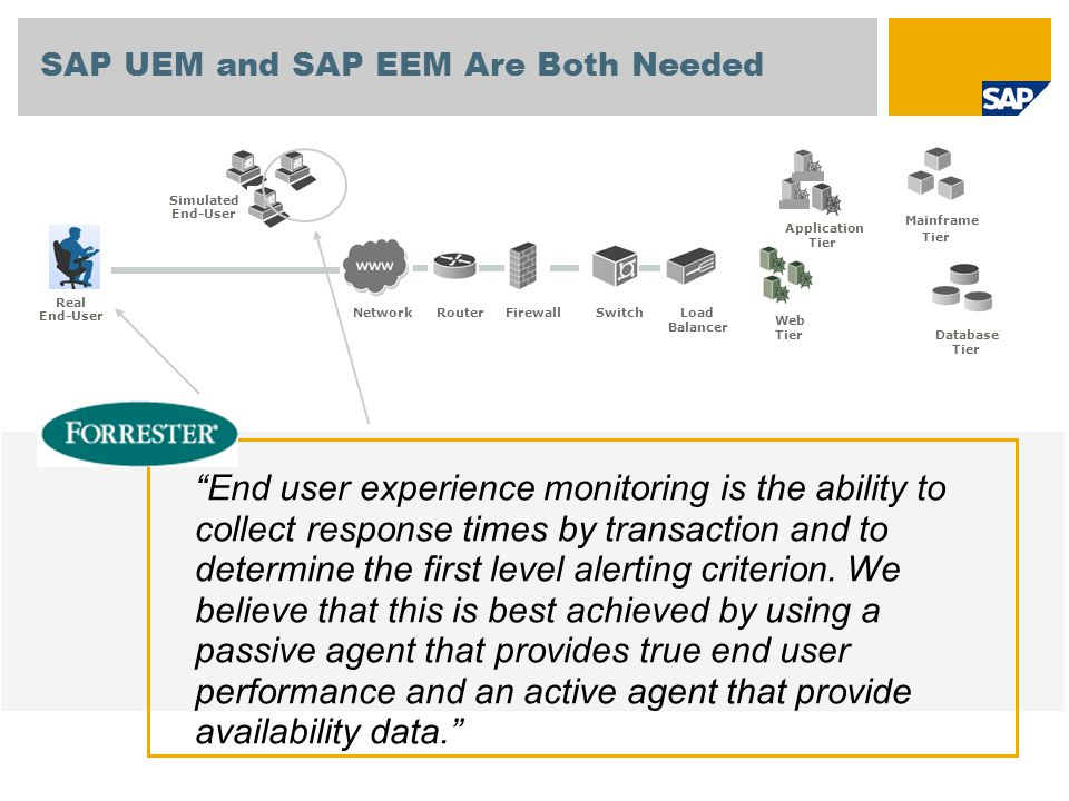 SAP UEM and SAP EEM Are Both Needed