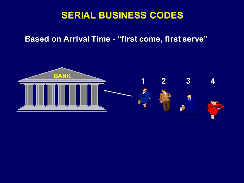 SERIAL BUSINESS CODES Based on Arrival Time - first come, first serve BANK.