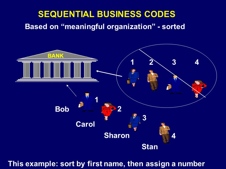 SEQUENTIAL BUSINESS CODES