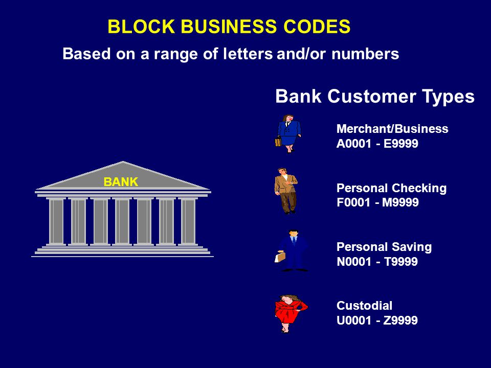 BLOCK BUSINESS CODES Bank Customer Types